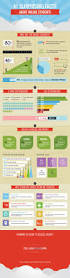 217 best smart infographics images on pinterest infographics