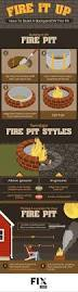 How To Make Firepit by Best 25 Easy Fire Pit Ideas On Pinterest Fire Pits Beach Fire