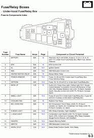 2008 honda accord fuse box layout 2008 electric wiring diagram