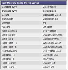 mercury sony xplod stereo wiring diagram cars u0026 trucks questions