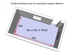 square meters how to calculate concrete polishing cost per square metre