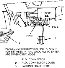 dodge ram abs light reset repair guides anti lock brake system trouble codes autozone com