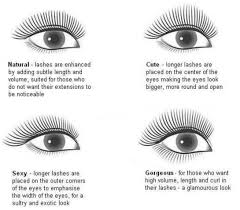 Do Eyelash Extensions Ruin Your Natural Eyelashes Bk Lashes