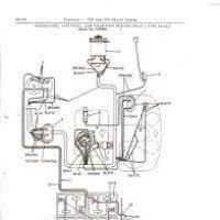 ibanez sr500 wiring diagram yondo tech