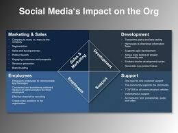 social media plan template social media toolkit released by