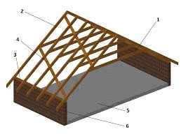 Roof Framing Pictures by File Collar Beam Roof Framing Png Wikimedia Commons