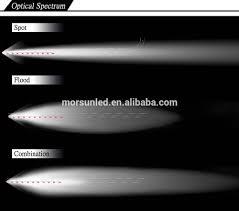 Led Light Bar 12v by Morsun 180w 29 Inch Off Road Led Light Bar 12v 180w Led Light Work