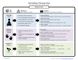 goals planner template goal setting udl strategies behavior goal planning and reflection graphic organizer