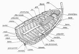 wooden boat plans lapstrake