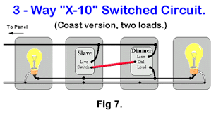 3 way light switch wiring diagram fig 2 three on 3 download