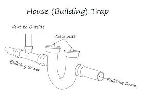 housetrap1 jpg