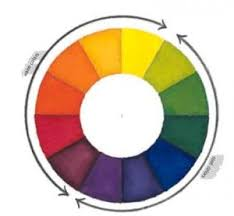 how to make your own color wheel using watercolor techniques