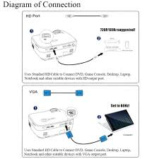 gp70 hd led projector 800lumens us sales online us tomtop com