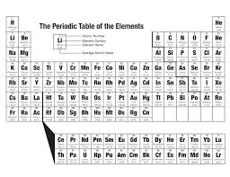 periodic table worksheet for middle periodic table printable periodic table chart 13405 evantbyrne info