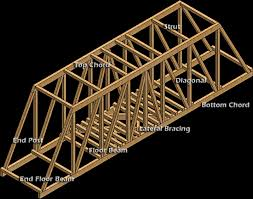Wood Truss Design Software Download by Cudacountry Solidworks Bridge