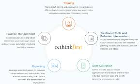 rethinkfirst a leading health technology company rethinkfirst