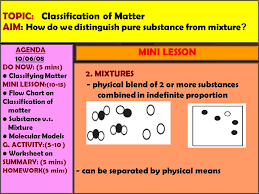 topic classification of matter aim how do we distinguish pure
