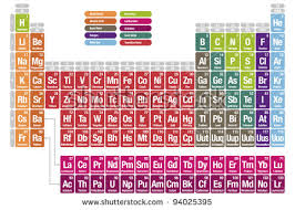 Ni On The Periodic Table Periodic Table On Elements Stock Illustration 94025395 Shutterstock