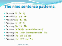 identify sentence pattern english grammar patterns of sentence by samah m 1 pptx