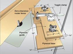 workshop router tables and router accessories at