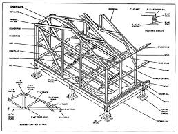 How To Read Floor Plans Symbols Professional Carpentry