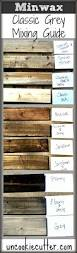 Wood Paneling For Walls by Best 20 Paneling Ideas Ideas On Pinterest White Wood Paneling