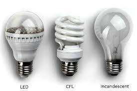 what is fluorescent light compact fluorescent l cfl an architect explains