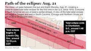 Redline Chicago Map by Solar Eclipse Is Southern Illinois U0027 Chance To Shine Chicago Tribune