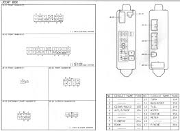 won u0027t change gears and need fuse box diagram