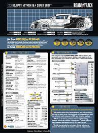 nissan gtr vs x5m bugatti veyron super sport vs 911 turbo s vs nissan gtr bmw