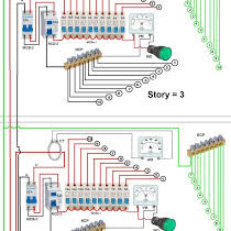 three phase electrical wiring installation in a multi story