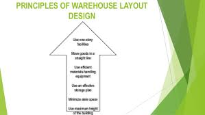 warehouse layout design principles warehousing and storage in supply chain management