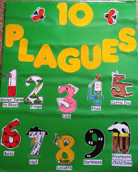 10 plagues teaching help great website for sunday ideas