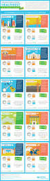Average Rent Prices by 72 Best Infographics Real Estate Images On Pinterest
