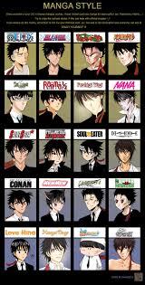 Manga Meme - manga style meme boss ver by kayoru deviantart com on deviantart