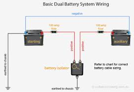 marine battery system wiring diagram wiring diagrams