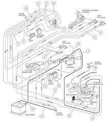 ezgo starter wiring diagram starter generator wiring diagram club