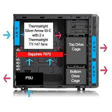 high cfm case fan discussion optimizing case airflow 10 configurations tested buildapc