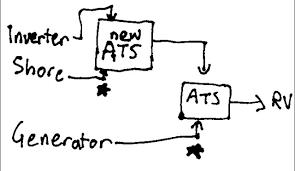 diagrams 659467 inverter transfer switch wiring diagram u2013 go