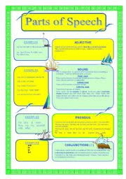 english teaching worksheets parts of speech