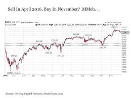 sell in may and go away seeking alpha