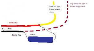 led tail light bar wiring diagram wiring diagram simonand