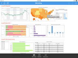 data dashboard examples inetsoft technology