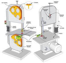 41 best bandsaw projects images on pinterest bandsaw projects