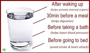 What To Drink Before Bed What Is The Correct Time Of The Day To Drink Water Natural