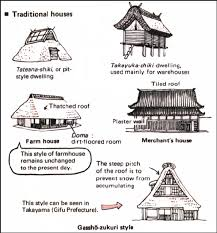 Traditional Japanese House Floor Plan Japanese Architecture Wood Earthquakes Tea Rooms And