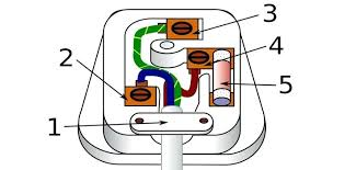 electrical socket wiring wiring a switched outlet wiring diagram
