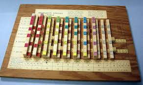 Periodic Table Project Ideas Periodic Tables The Elements Unearthed