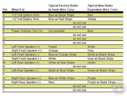 1999 mazda protege stereo wiring mazda how to wiring diagrams