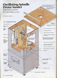 need a bandsaw make it finewoodworking